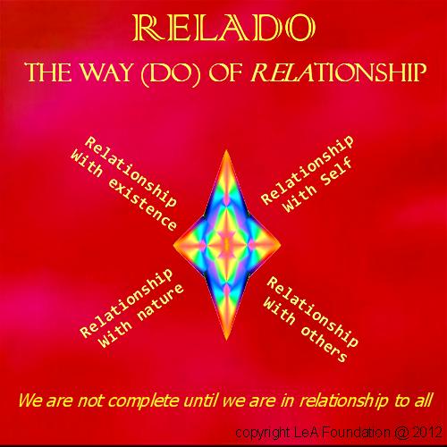 Icon for RELADO program