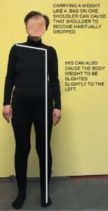 photo of slight body tilt when weight is more on one foot than the other.