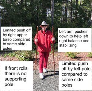 photo of person using walking staffs in alternative leg arm pattern